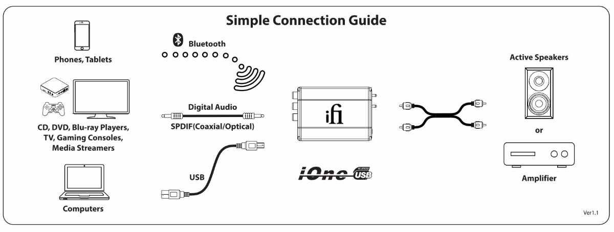 iONE Connection Guide.jpg